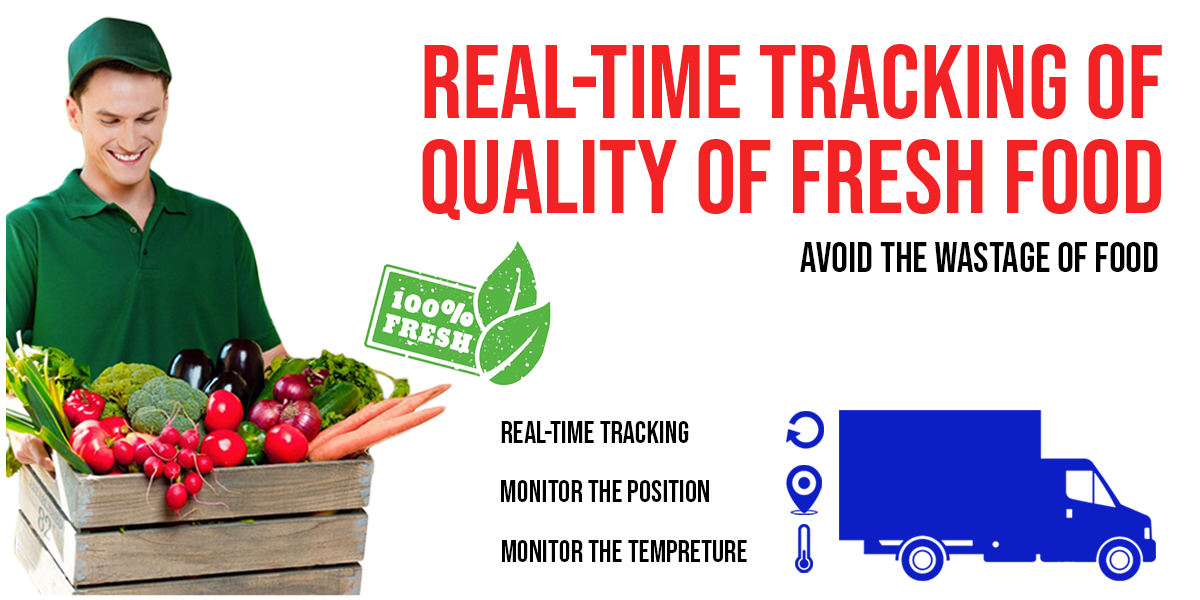 real time quality food tracking